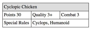 obvious_cyclopic_chicken01